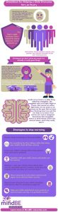Manage Anxiety Infographic